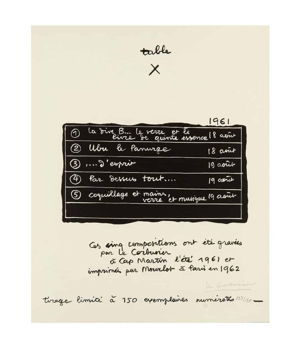 Le Corbusier Panurge Table